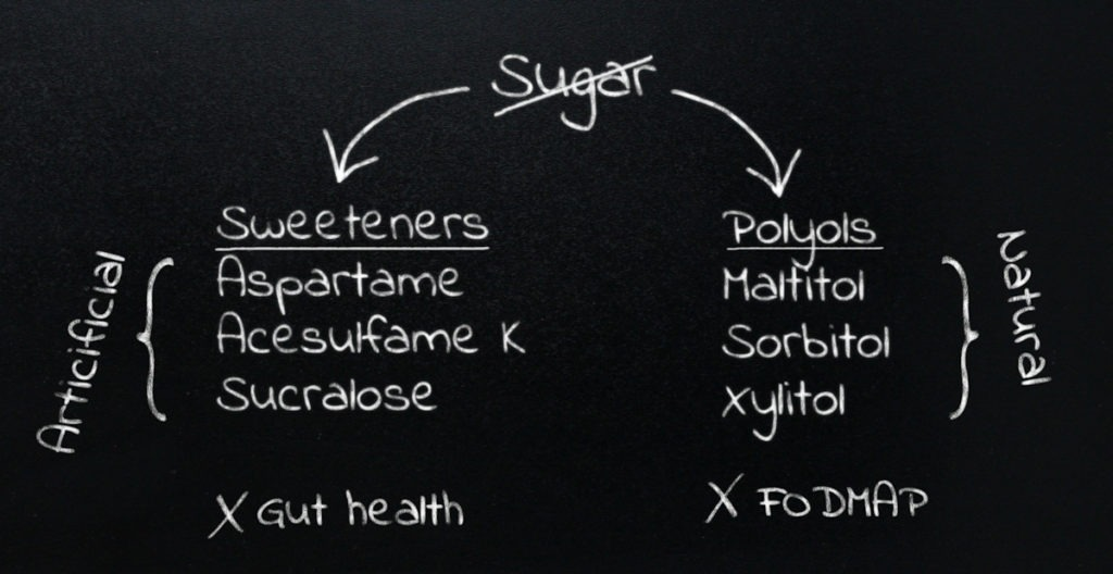 Common Sugar Substitutes in Protein Shakes