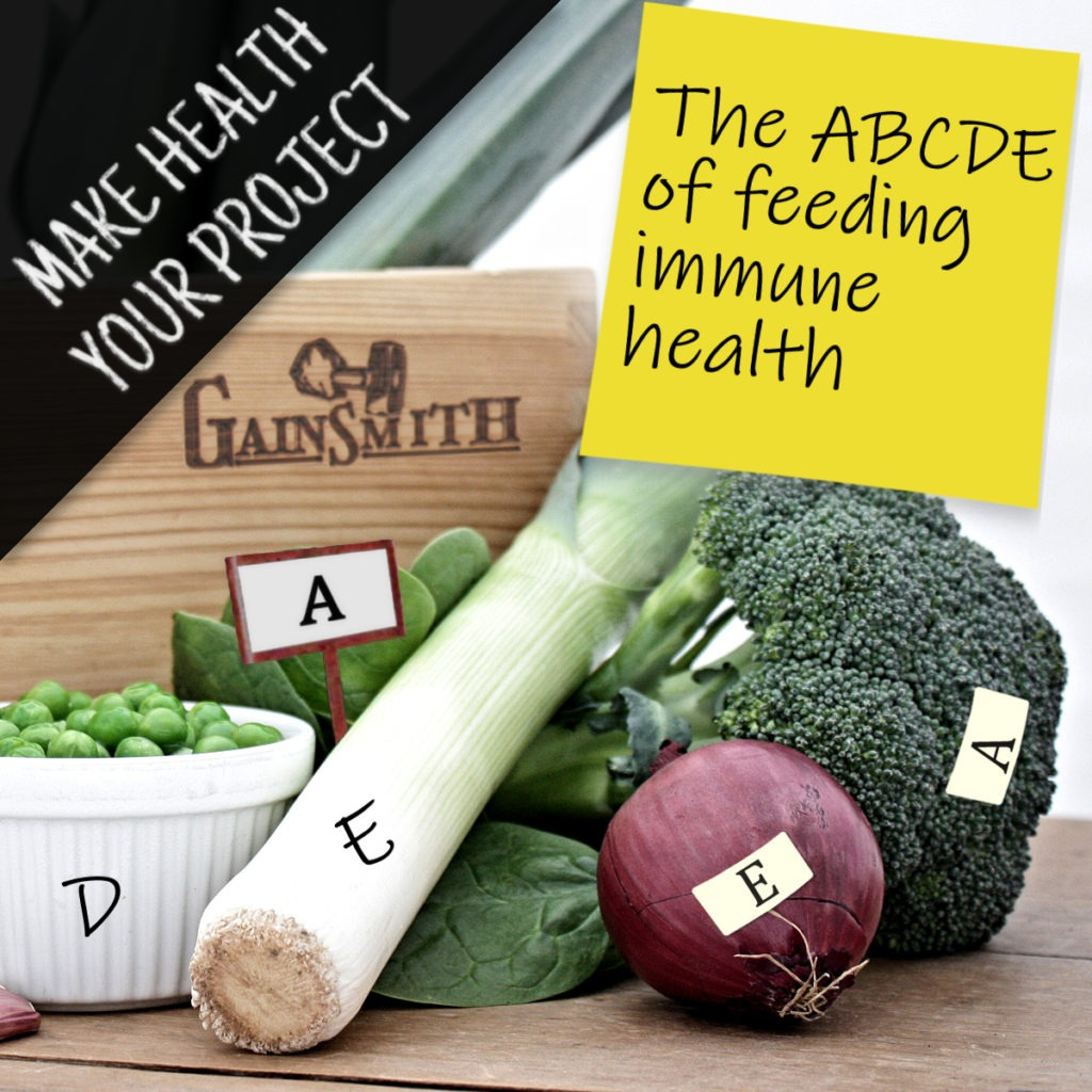 ABC of Eating for Immune Health